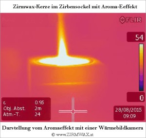 Zirbenholz_Wirkung_Analyse2